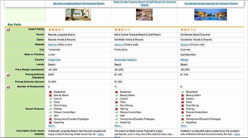 Resort Comparison Screenshot