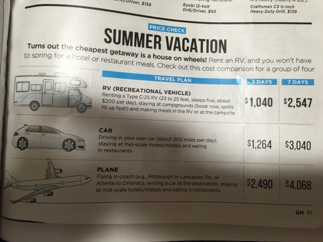 For an affordable summer vacation rent an RV! From Good Housekeeping (2015)